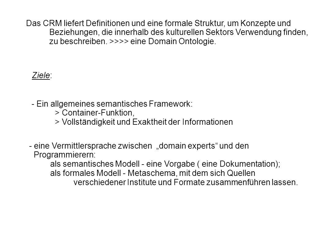 Funktionen des CRM: 1.