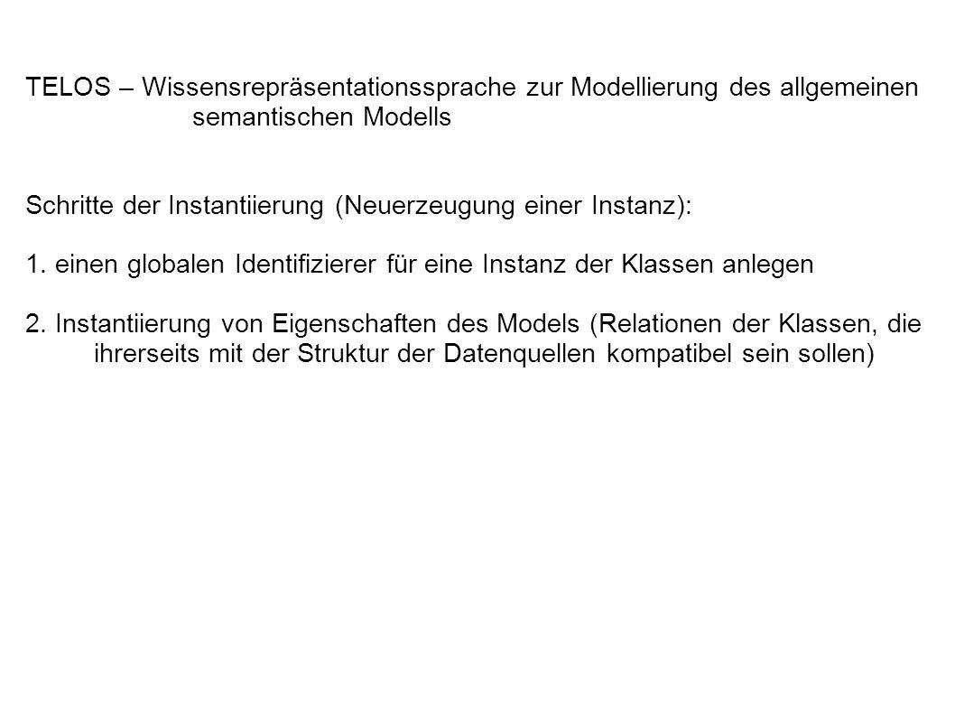 TELOS – Wissensrepräsentationssprache zur Modellierung des allgemeinen semantischen Modells Schritte der Instantiierung (Neuerzeugung einer Instanz): 1.