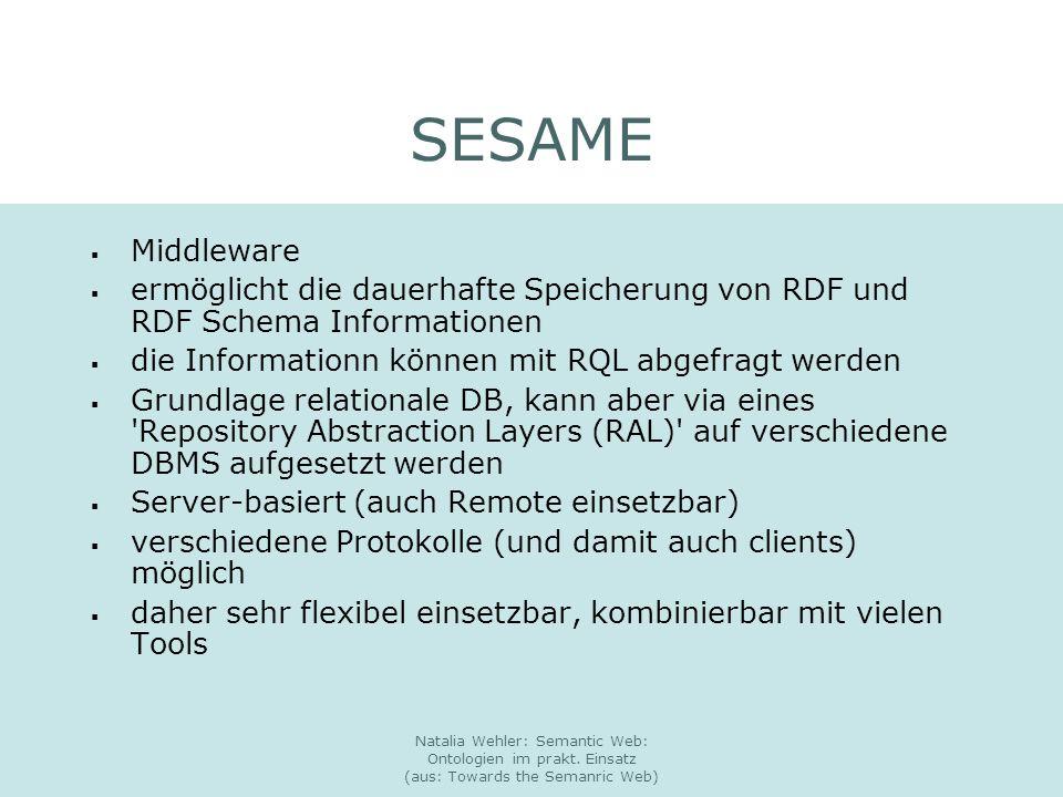Natalia Wehler: Semantic Web: Ontologien im prakt. Einsatz (aus: Towards the Semanric Web) SESAME Middleware ermöglicht die dauerhafte Speicherung von