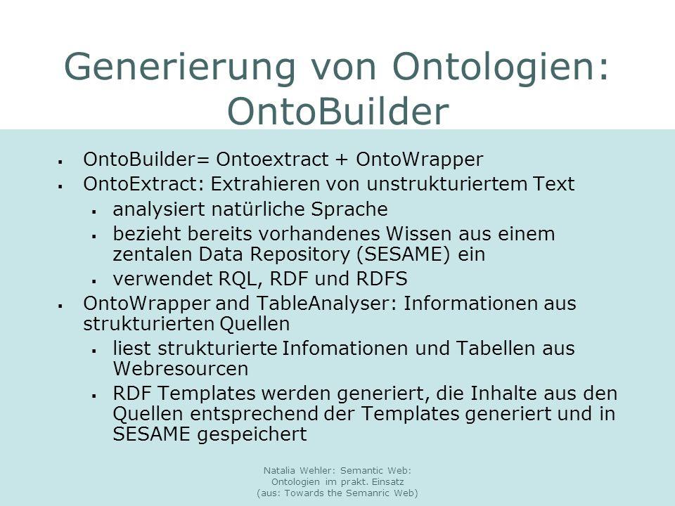 Natalia Wehler: Semantic Web: Ontologien im prakt. Einsatz (aus: Towards the Semanric Web) Generierung von Ontologien: OntoBuilder OntoBuilder= Ontoex