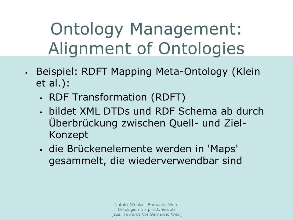 Natalia Wehler: Semantic Web: Ontologien im prakt. Einsatz (aus: Towards the Semanric Web) Ontology Management: Alignment of Ontologies Beispiel: RDFT