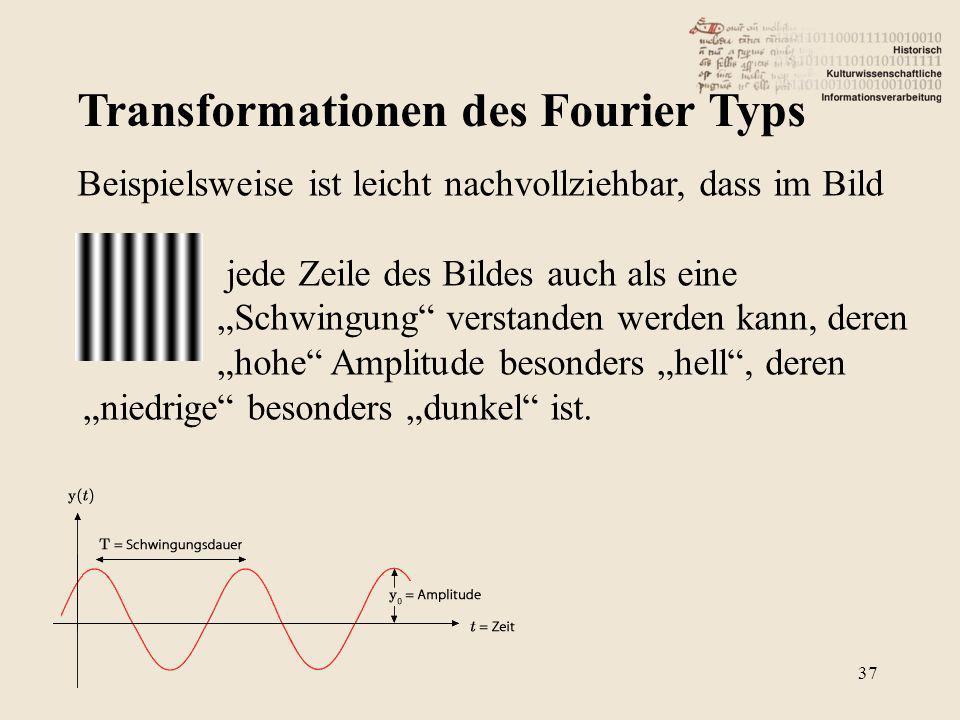 Transformationen des Fourier Typs 37 Beispielsweise ist leicht nachvollziehbar, dass im Bild jede Zeile des Bildes auch als eine Schwingung verstanden werden kann, deren hohe Amplitude besonders hell, deren niedrige besonders dunkel ist.