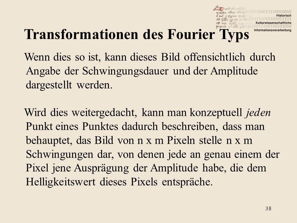 Transformationen des Fourier Typs 38 Wenn dies so ist, kann dieses Bild offensichtlich durch Angabe der Schwingungsdauer und der Amplitude dargestellt werden.