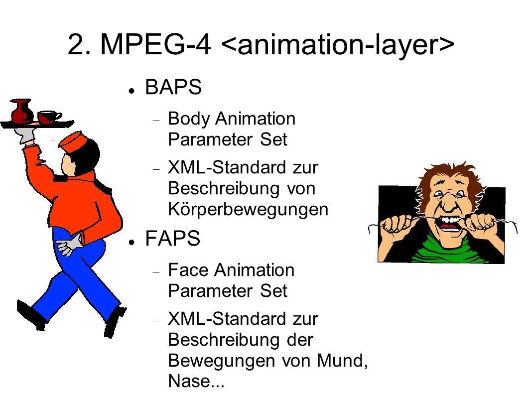 2. MPEG-4 BAPS Body Animation Parameter Set XML-Standard zur Beschreibung von Körperbewegungen FAPS Face Animation Parameter Set XML-Standard zur Besc