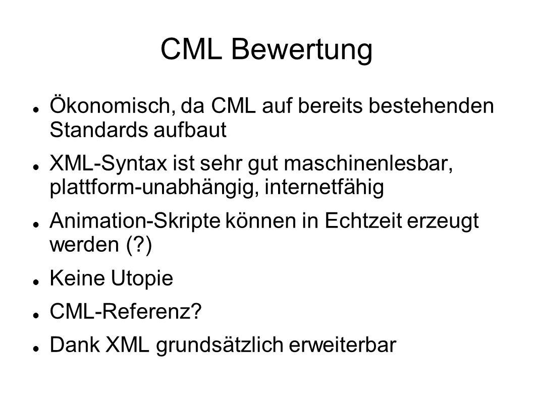 CML Bewertung Ökonomisch, da CML auf bereits bestehenden Standards aufbaut XML-Syntax ist sehr gut maschinenlesbar, plattform-unabhängig, internetfähi