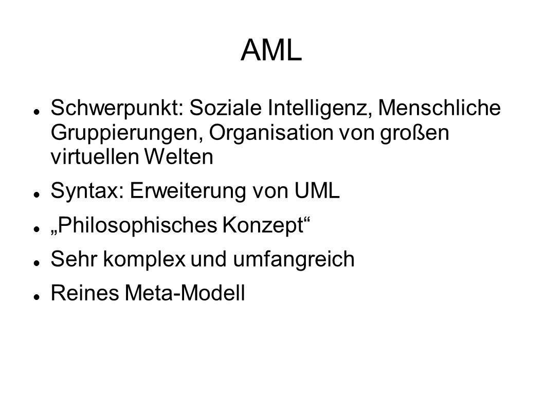 AML Schwerpunkt: Soziale Intelligenz, Menschliche Gruppierungen, Organisation von großen virtuellen Welten Syntax: Erweiterung von UML Philosophisches