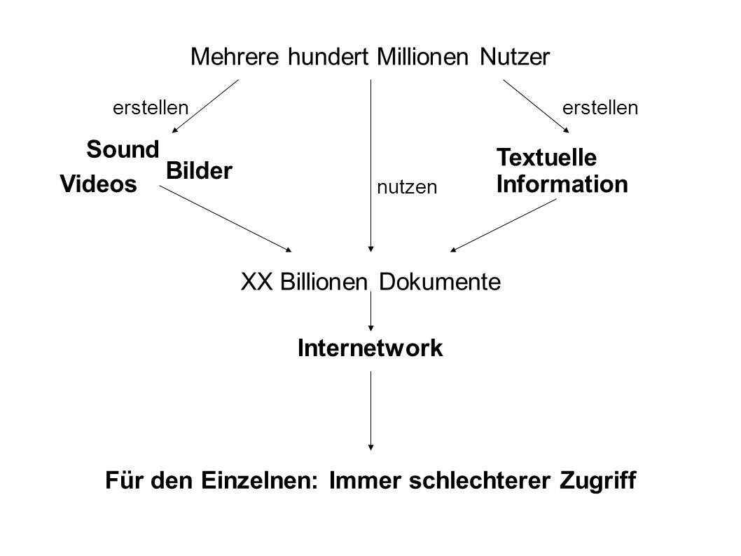 Videos Sound Bilder Textuelle Information Internetwork Mehrere hundert Millionen Nutzer XX Billionen Dokumente erstellen nutzen Für den Einzelnen: Immer schlechterer Zugriff