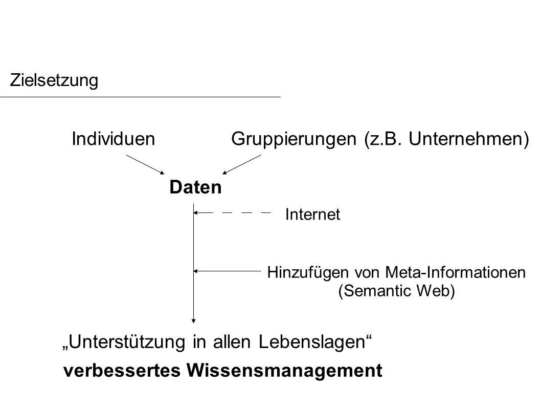 Individuen Gruppierungen (z.B.