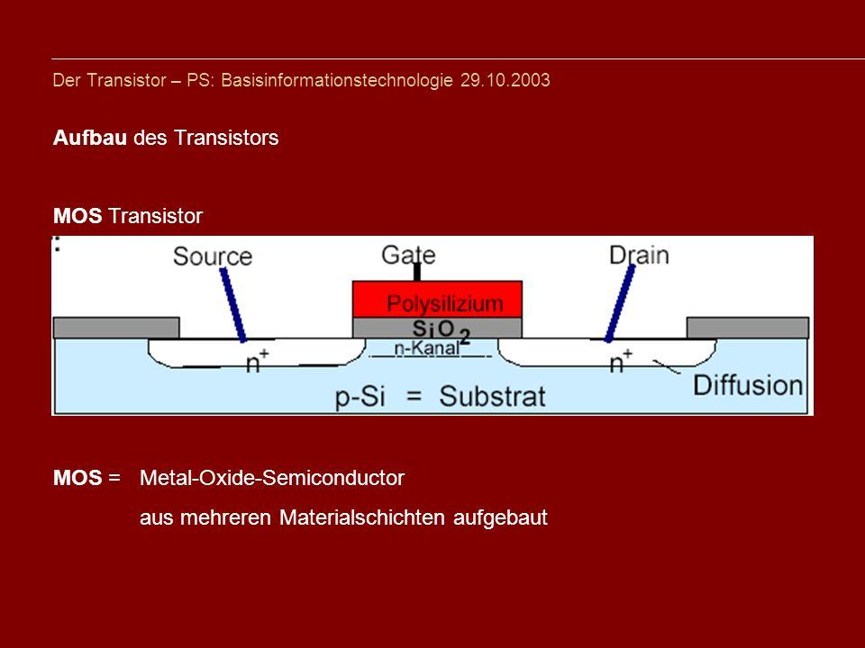 Der Transistor – PS: Basisinformationstechnologie 29.10.2003 Der Transistor verfügt über: Eingang (Source) Ausgang (Drain) Steuerungseingang (Gate) Legt man eine Spannung zwischen Source und Drain an, so fließt nur Strom, wenn auch eine Steuerspannung zwischen Source und Gate liegt.