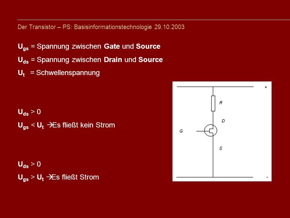 Der Transistor – PS: Basisinformationstechnologie 29.10.2003 U gs = Spannung zwischen Gate und Source U ds = Spannung zwischen Drain und Source U t = Schwellenspannung U ds > 0 U gs < U t Es fließt kein Strom U ds > 0 U gs > U t Es fließt Strom