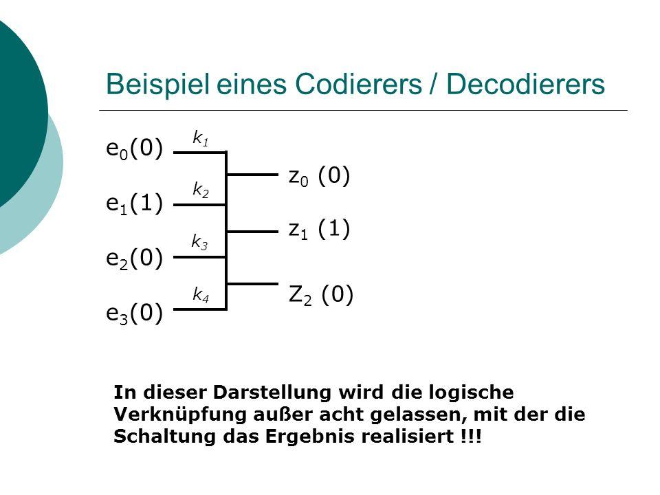 Beispiel eines Codierers / Decodierers e 0 (0) e 1 (1) e 2 (0) e 3 (0) z 0 (0) z 1 (1) Z 2 (0) k1k1 k2k2 k3k3 k4k4 In dieser Darstellung wird die logi