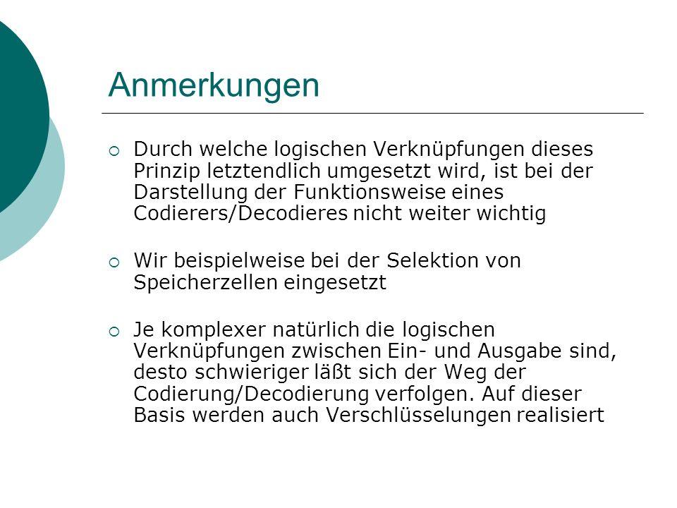 Literatur Gumm/Sommer Einführung in die Informatik, 5.Auglage, Oldenbourg Verlag 2002 http://ai1.inf.uni- bayreuth.de/lehre/ws_2003_2004/einfuehrung_in_die_inf ormatik/vorlesungsskript/02Rechnerarchitektur.pdf