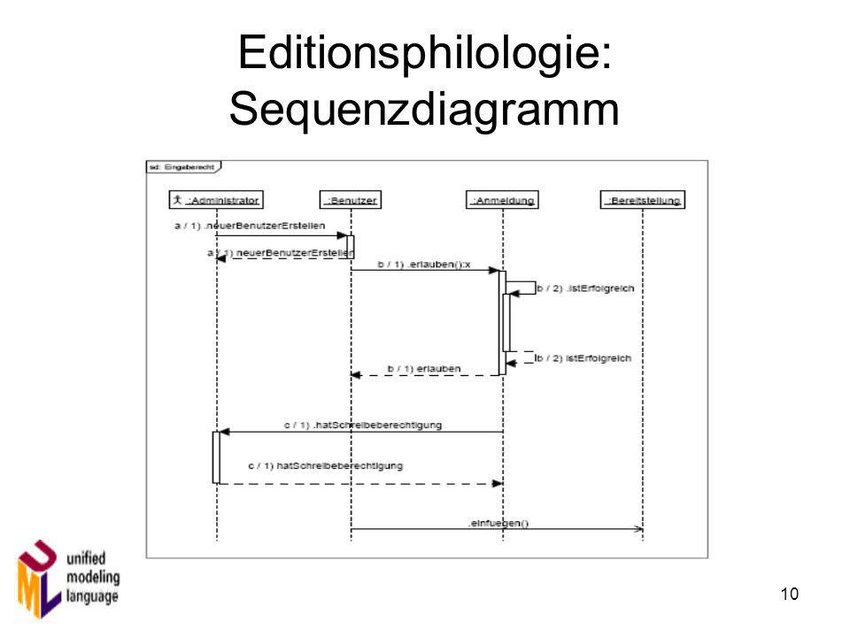 10 Editionsphilologie: Sequenzdiagramm