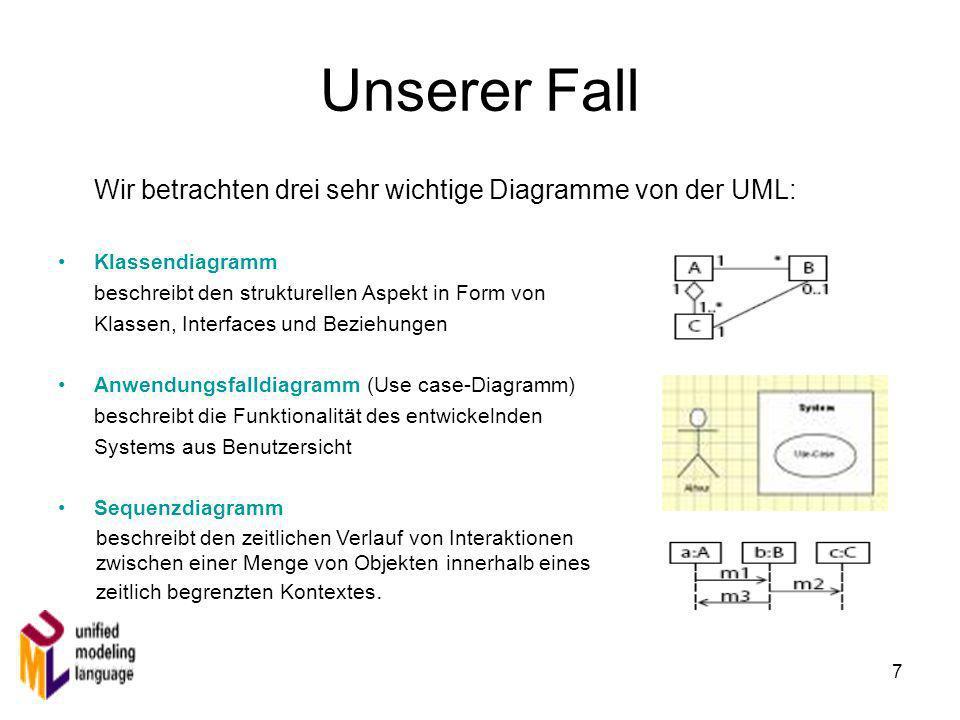 7 Unserer Fall Wir betrachten drei sehr wichtige Diagramme von der UML: Klassendiagramm beschreibt den strukturellen Aspekt in Form von Klassen, Inter