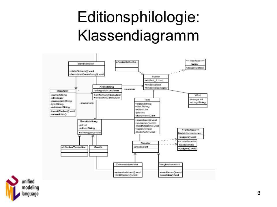 8 Editionsphilologie: Klassendiagramm