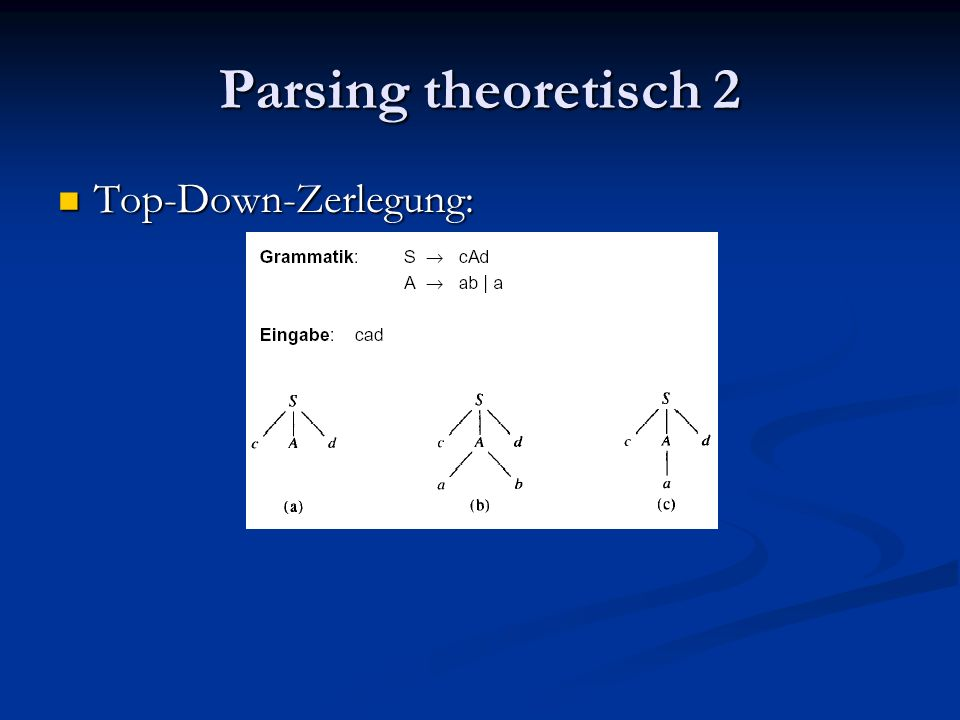 Parsing theoretisch 2 Top-Down-Zerlegung: Top-Down-Zerlegung: