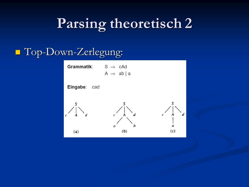 Parsing theoretisch 3 Bottom-Up-Zerlegung: Bottom-Up-Zerlegung: