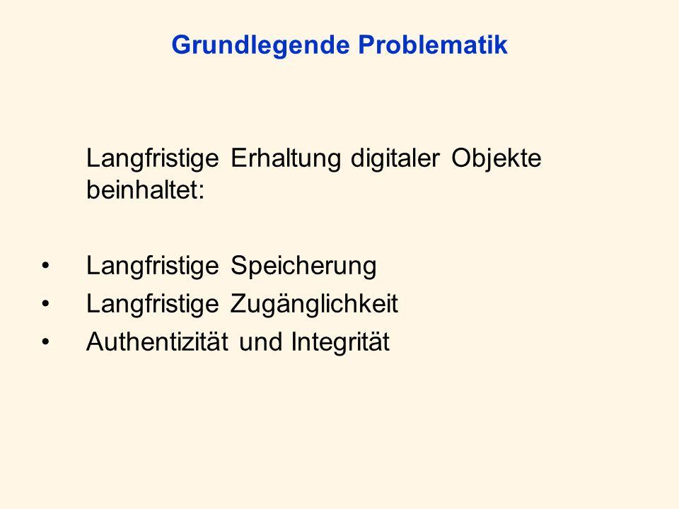Lebensdauer physikalischer Speichermedien Quelle: http://www.uni-koeln.de/phil-fak/ifa/NRWakademie/papyrologie/Turapap/bilder/Zach_241.jpg