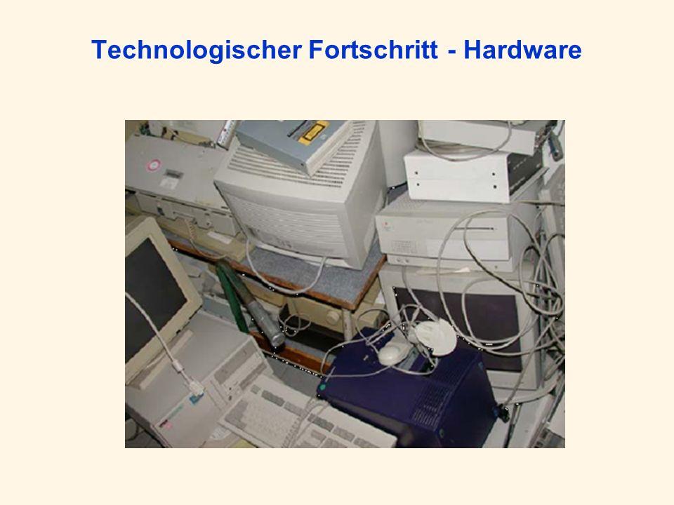 Technologischer Fortschritt - Software Beispiel 1 -Veraltete Datenformate -Veraltete Datenträger / Dateisysteme -Proprietäre Datenformate