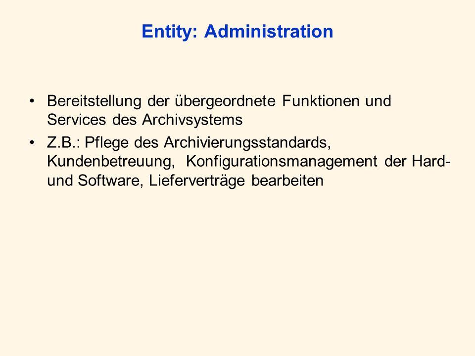 Entity: Preservation Planning Sicherstellung des langfristigen Betriebs: Langfristiger Zugang zu den archivierten Daten, selbst bei sich ändernden Umgebungsparametern Z.B.: Planung/ Überarbeitung Archivierungsstandards, Design der IPs, Erarbeitung von Langzeitarchivierungsstrategien, Migrationspläne erstellen