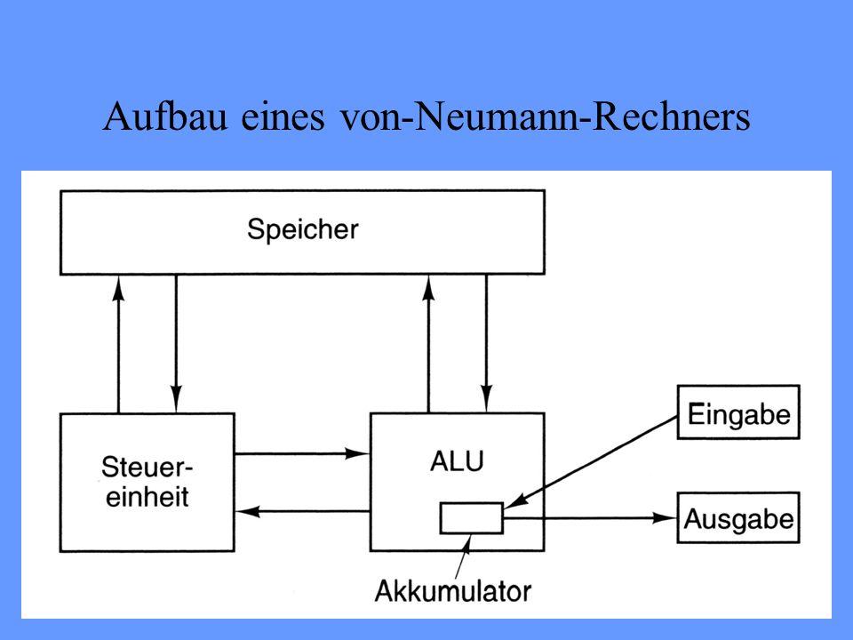 Zentraleinheit=Central Processing Unit (CPU); mit Steuereinheit (Befehlsprozessor) und Datenprozessor Speicher: RAM=Random Access Memory ROM=Read Only Memory Ein/Ausgabe-Einheit Daten- und Adressbussen