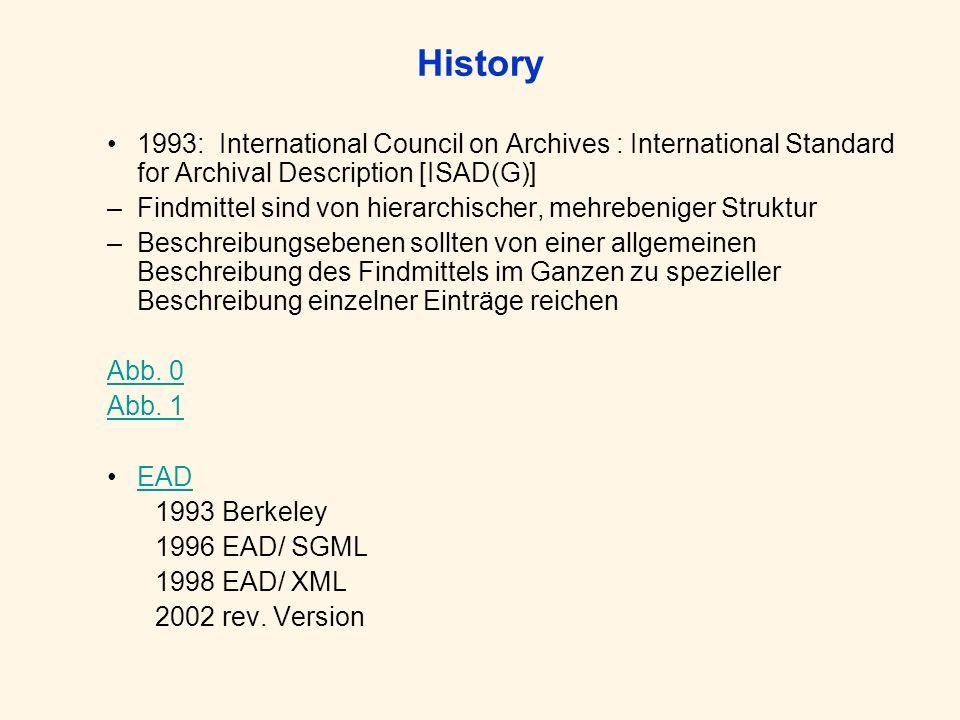 Einige Beispiele LoC Finding Aids: http://lcweb2.loc.gov/faid/faidquery.html