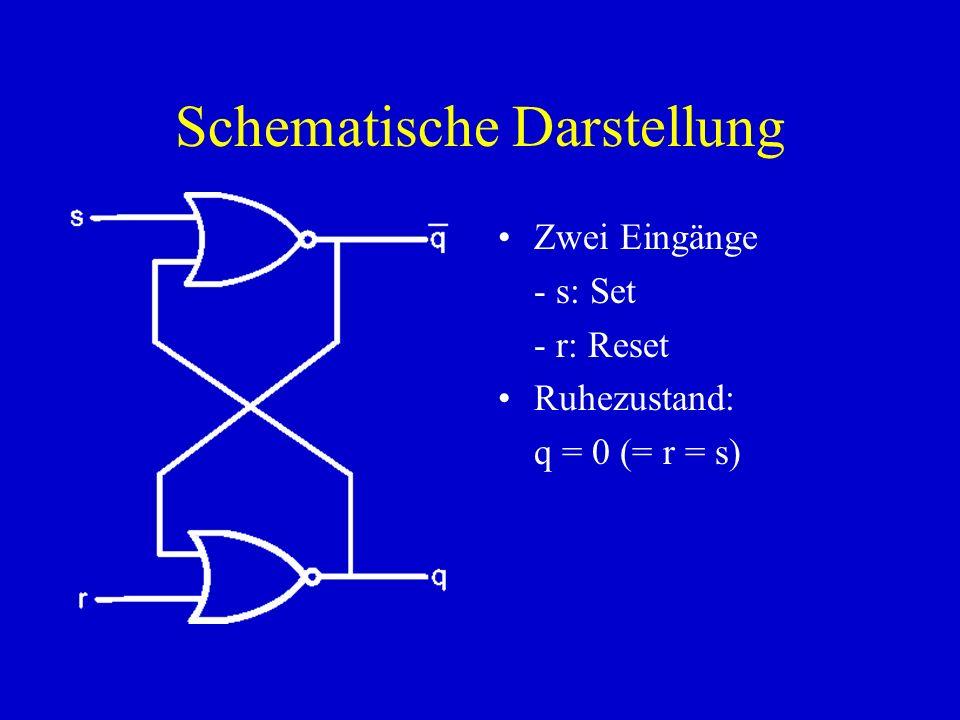 Schematische Darstellung Zwei Eingänge - s: Set - r: Reset Ruhezustand: q = 0 (= r = s)