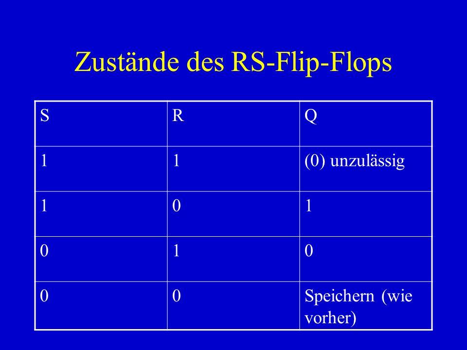 Zustände des RS-Flip-Flops SRQ 11(0) unzulässig 101 010 00Speichern (wie vorher)