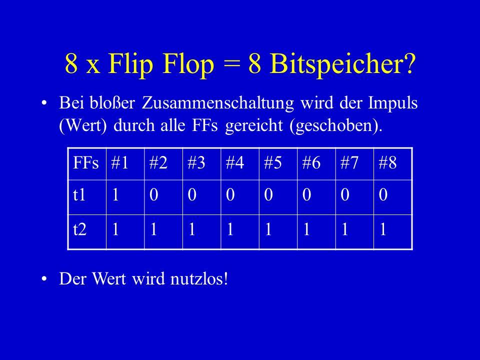 8 x Flip Flop = 8 Bitspeicher? Bei bloßer Zusammenschaltung wird der Impuls (Wert) durch alle FFs gereicht (geschoben). FFs#1#2#3#4#5#6#7#8 t110000000