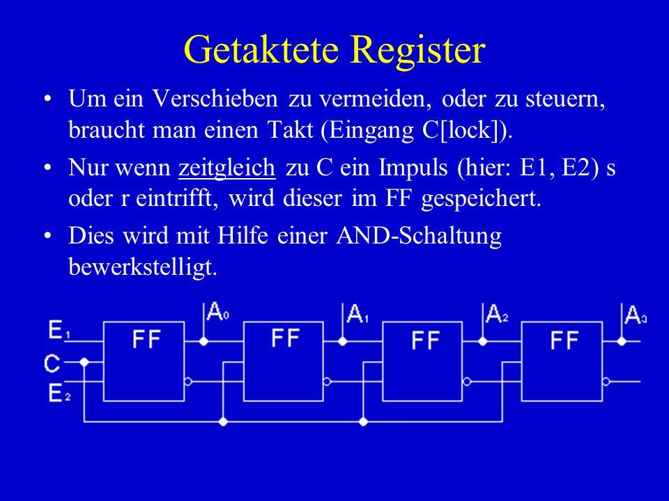 Getaktete Register Um ein Verschieben zu vermeiden, oder zu steuern, braucht man einen Takt (Eingang C[lock]). Nur wenn zeitgleich zu C ein Impuls (hi