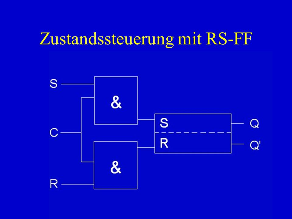 Zustandssteuerung mit RS-FF