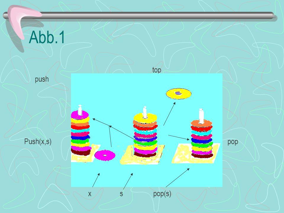 Abb.1 top push pop Push(x,s) pop x s pop(s)