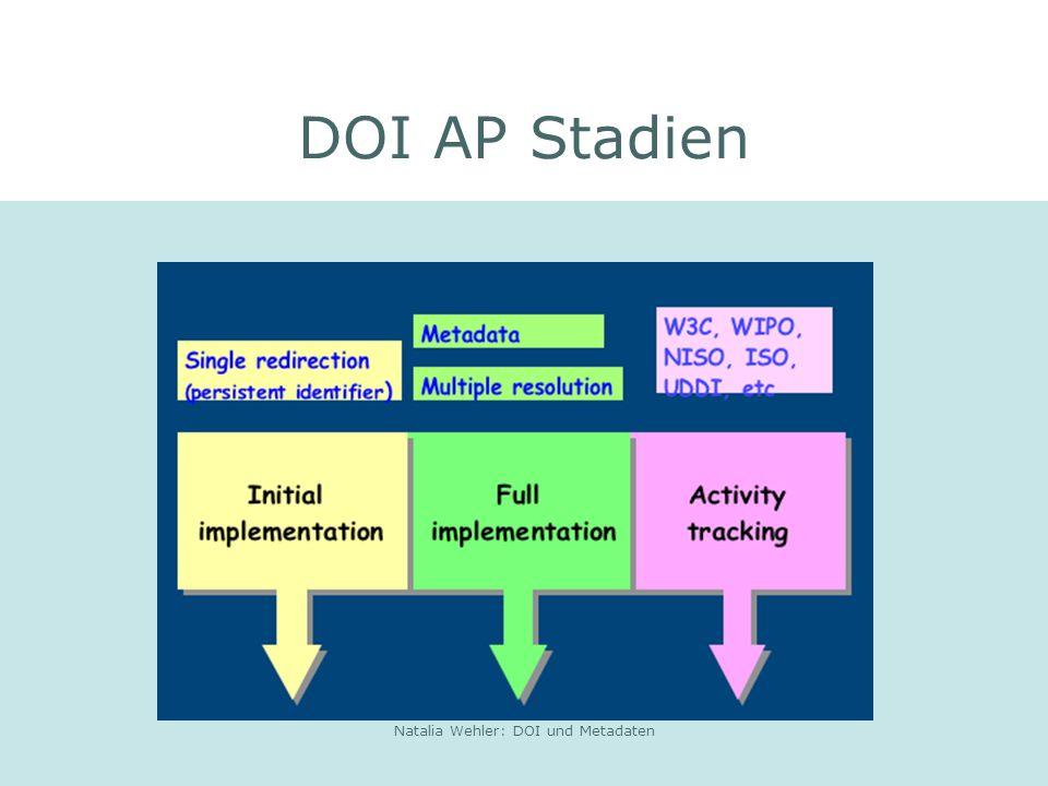 Natalia Wehler: DOI und Metadaten DOI AP Stadien