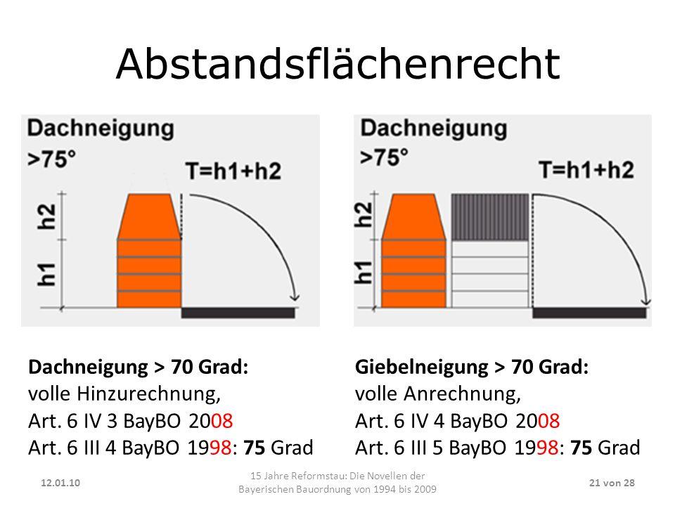 Abstandsflächenrecht 12.01.10 15 Jahre Reformstau: Die Novellen der Bayerischen Bauordnung von 1994 bis 2009 21 von 28 Dachneigung > 70 Grad: volle Hi
