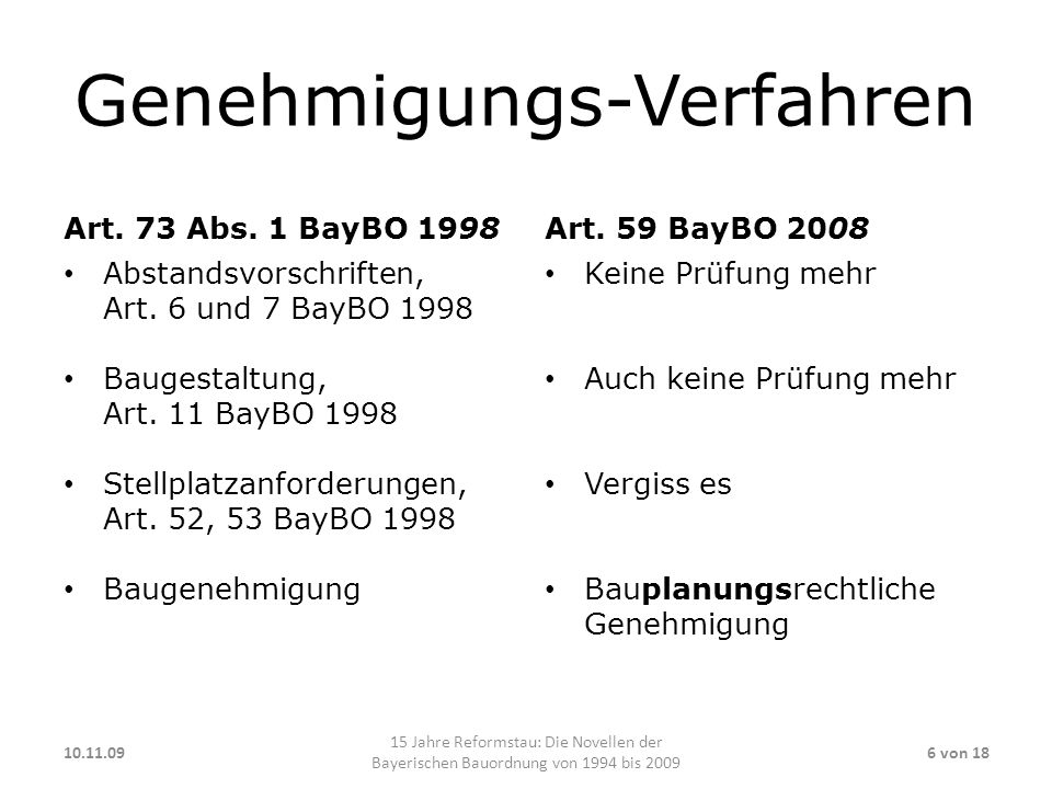 Genehmigungs-Verfahren Art.73 Abs. 1 BayBO 1998 Abstandsvorschriften, Art.