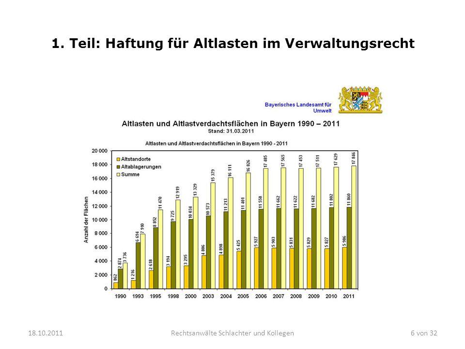 1. Teil: Haftung für Altlasten im Verwaltungsrecht 18.10.20116 von 32Rechtsanwälte Schlachter und Kollegen
