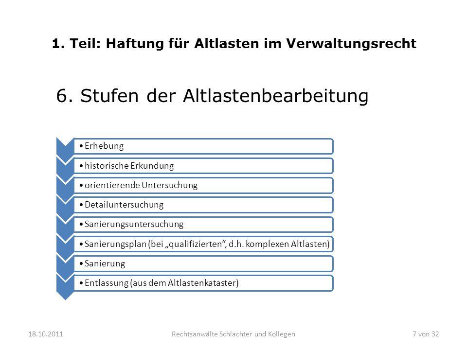 1. Teil: Haftung für Altlasten im Verwaltungsrecht 6. Stufen der Altlastenbearbeitung 18.10.2011Rechtsanwälte Schlachter und Kollegen7 von 32 Erhebung