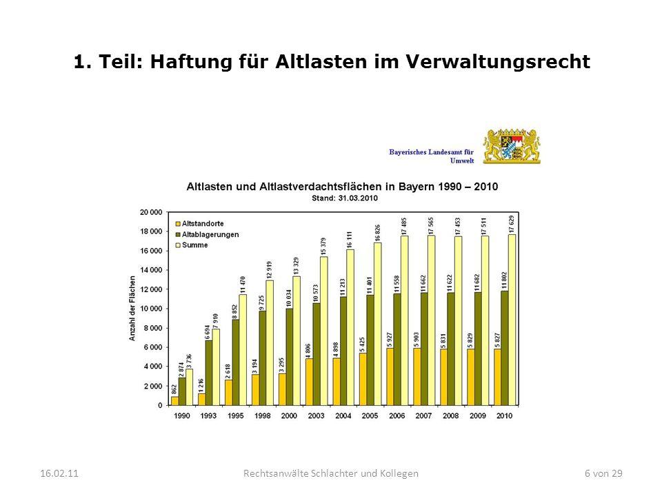 1. Teil: Haftung für Altlasten im Verwaltungsrecht 16.02.116 von 29Rechtsanwälte Schlachter und Kollegen
