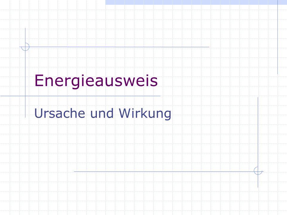 Vortrag am 23.09.08 für den Haus- & Grundbesitzerverein Regensburg Vorstellung: der Energieausweis – das unbekannte Wesen Rechtliche Auswirkungen auf Bau, Verkauf und Vermietung Bare Münze: Förderung und Steuern RA Dr.