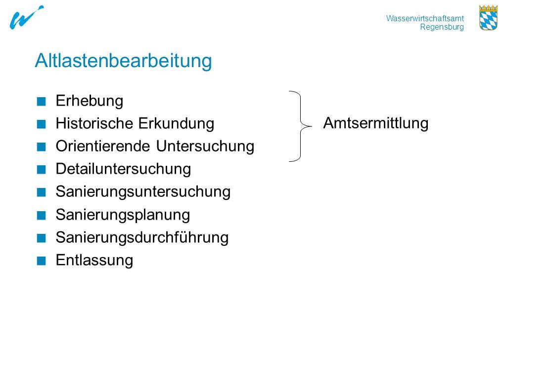 Wasserwirtschaftsamt Regensburg Altlastenbearbeitung Erhebung Historische Erkundung Orientierende Untersuchung Detailuntersuchung Sanierungsuntersuchu