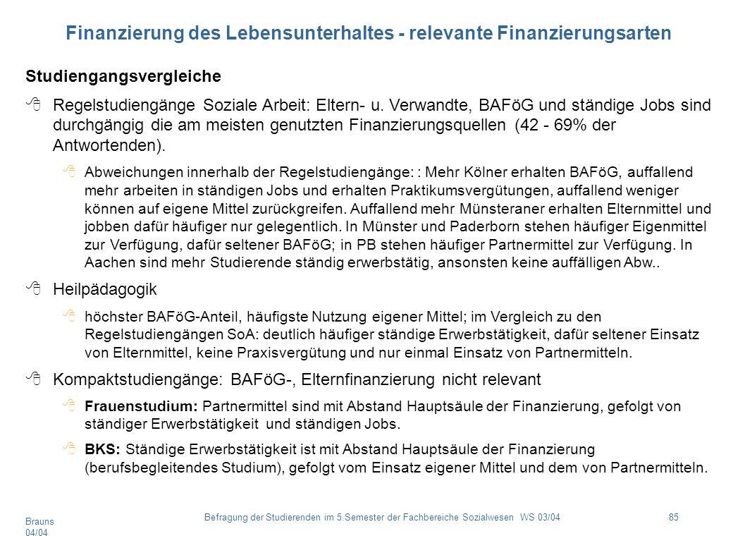 Brauns 04/04 85Befragung der Studierenden im 5.Semester der Fachbereiche Sozialwesen WS 03/04 Finanzierung des Lebensunterhaltes - relevante Finanzier
