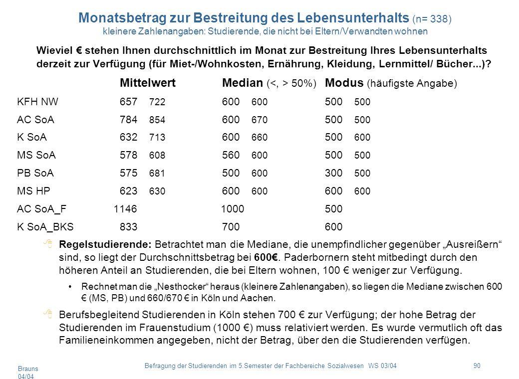 Brauns 04/04 90Befragung der Studierenden im 5.Semester der Fachbereiche Sozialwesen WS 03/04 Monatsbetrag zur Bestreitung des Lebensunterhalts (n= 33