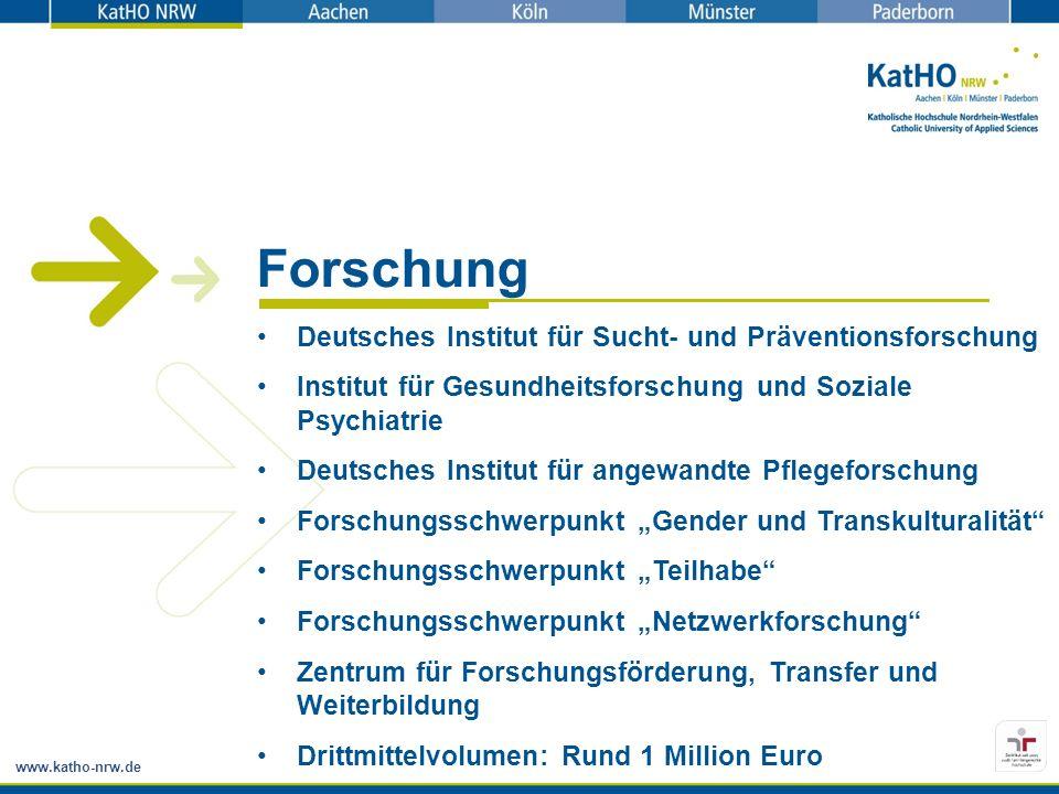 www.katho-nrw.de Forschung Deutsches Institut für Sucht- und Präventionsforschung Institut für Gesundheitsforschung und Soziale Psychiatrie Deutsches
