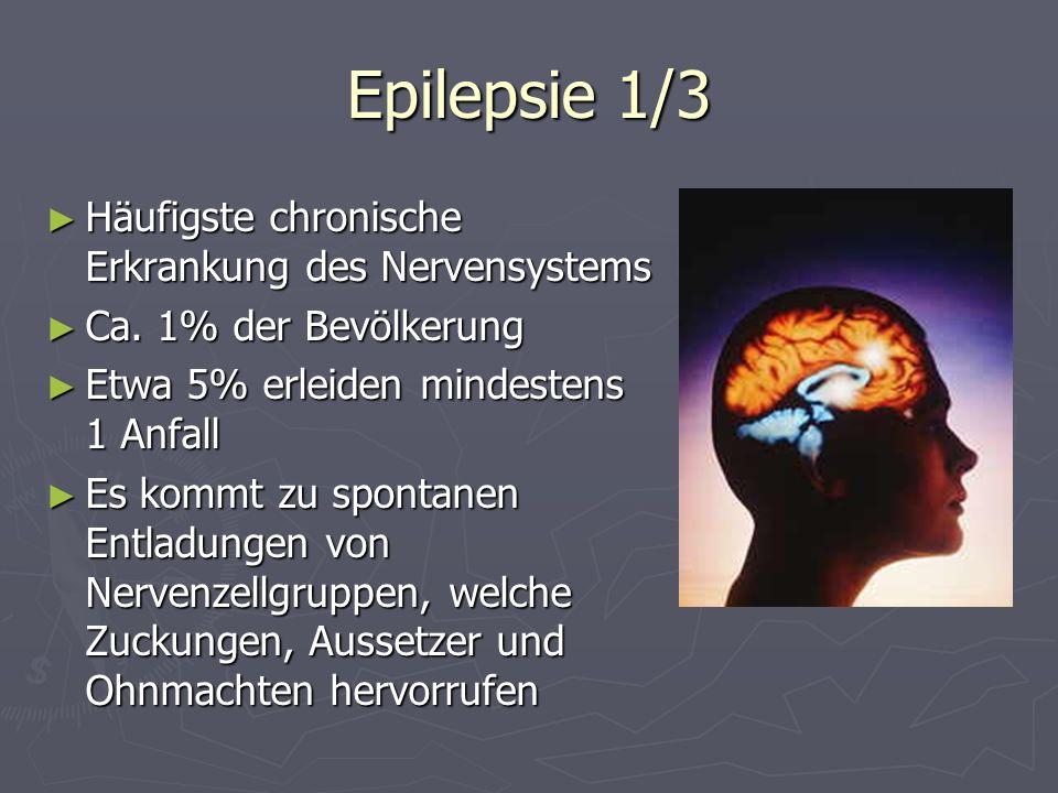 Epilepsie 1/3 Häufigste chronische Erkrankung des Nervensystems Häufigste chronische Erkrankung des Nervensystems Ca. 1% der Bevölkerung Ca. 1% der Be