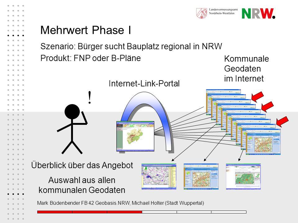 Mark Büdenbender FB 42 Geobasis.NRW, Michael Holter (Stadt Wuppertal) Mehrwert Phase I Szenario: Bürger sucht Bauplatz regional in NRW Produkt: FNP od