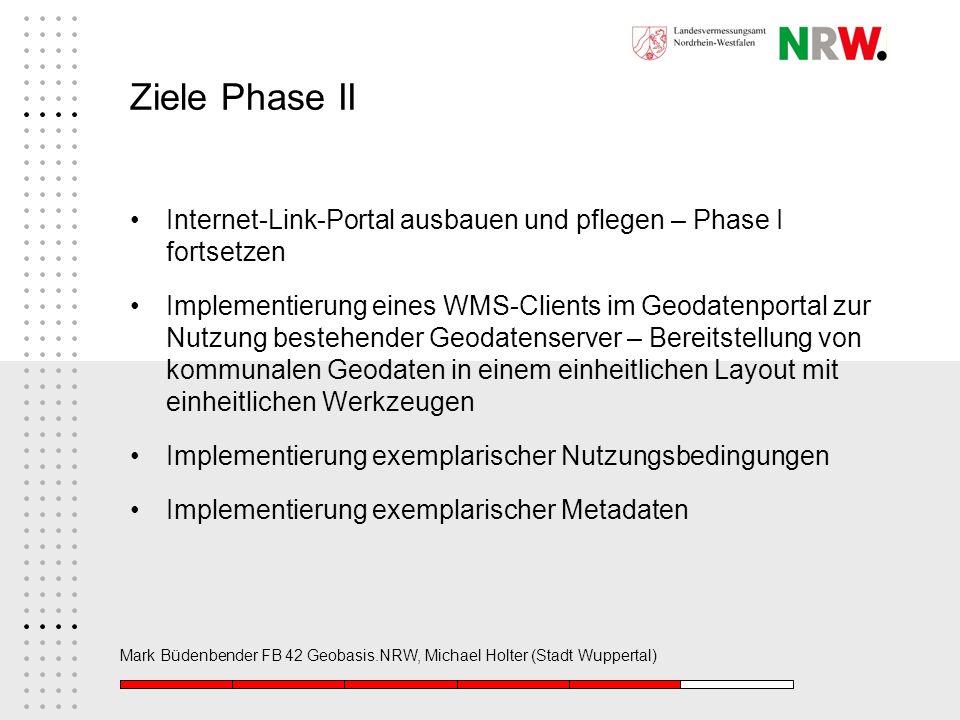 Mark Büdenbender FB 42 Geobasis.NRW, Michael Holter (Stadt Wuppertal) Ziele Phase II Internet-Link-Portal ausbauen und pflegen – Phase I fortsetzen Im