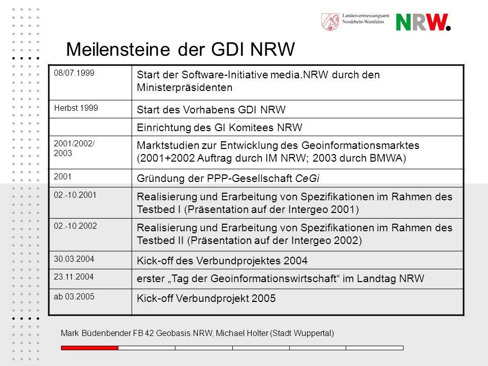 Mark Büdenbender FB 42 Geobasis.NRW, Michael Holter (Stadt Wuppertal) Meilensteine der GDI NRW 08/07.1999 Start der Software-Initiative media.NRW durc