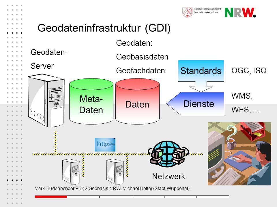 Mark Büdenbender FB 42 Geobasis.NRW, Michael Holter (Stadt Wuppertal) Geodateninfrastruktur (GDI) Daten Dienste Meta- Daten Standards WMS, WFS,... Geo