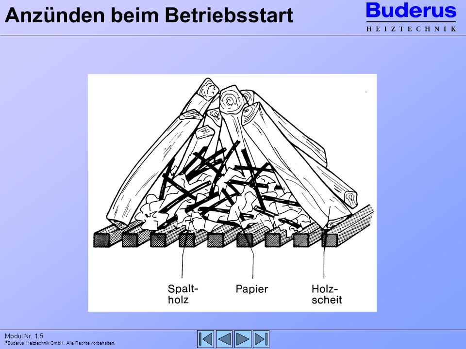 Buderus Heiztechnik GmbH. Alle Rechte vorbehalten. Modul Nr. 1.5 Anzünden beim Betriebsstart