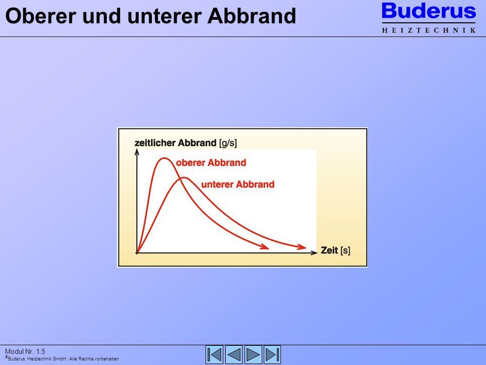 Buderus Heiztechnik GmbH. Alle Rechte vorbehalten. Modul Nr. 1.5 Oberer und unterer Abbrand